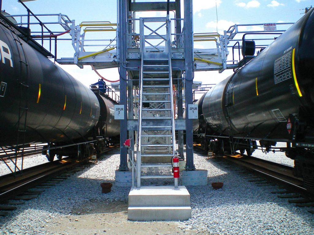 Single Car Train Access & Loading Systems | Carbis Solutions Fall ...